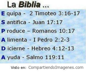 La biblia, la Palabra de Dios