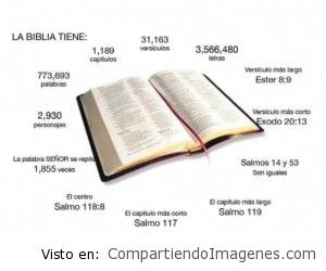 La biblia tiene…