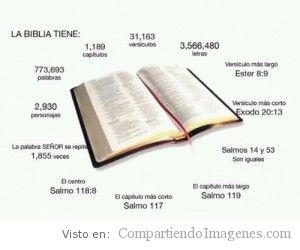 Sabias que la biblia tiene…