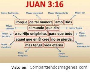 Detalles de: Juan 3:26